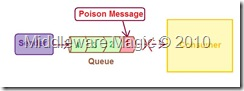 Poison Message