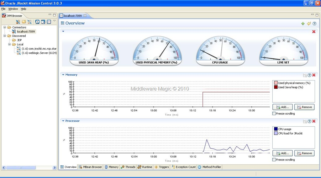 Monitoring Using JRMC Remotely « WebLogic